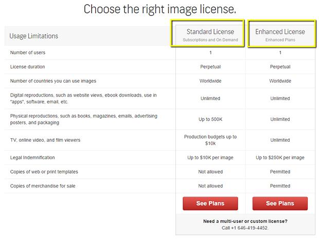 choose_license_in_shutterstock